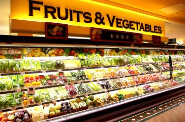 超市品类结构图